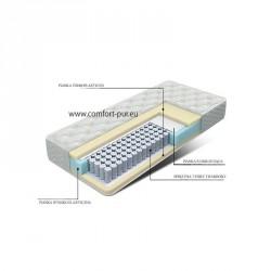Tachenfederkern Matratze |  Carat 100x200x20cm Taschenfederkern