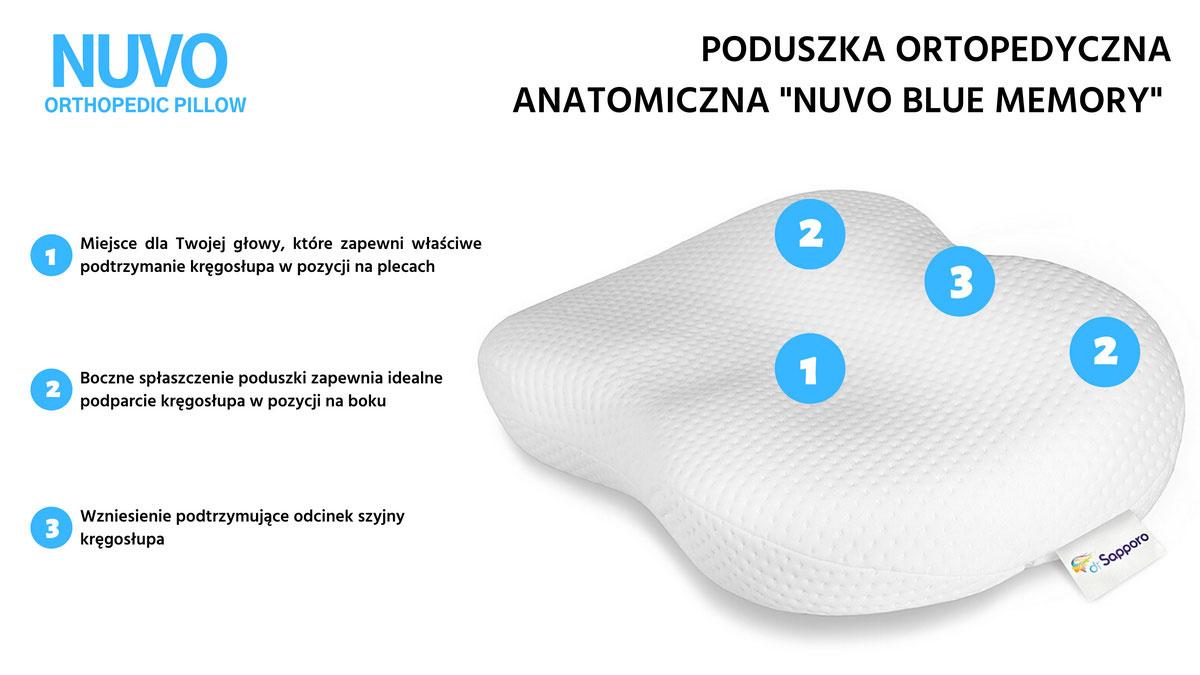 poduszka ortopedyczna memory